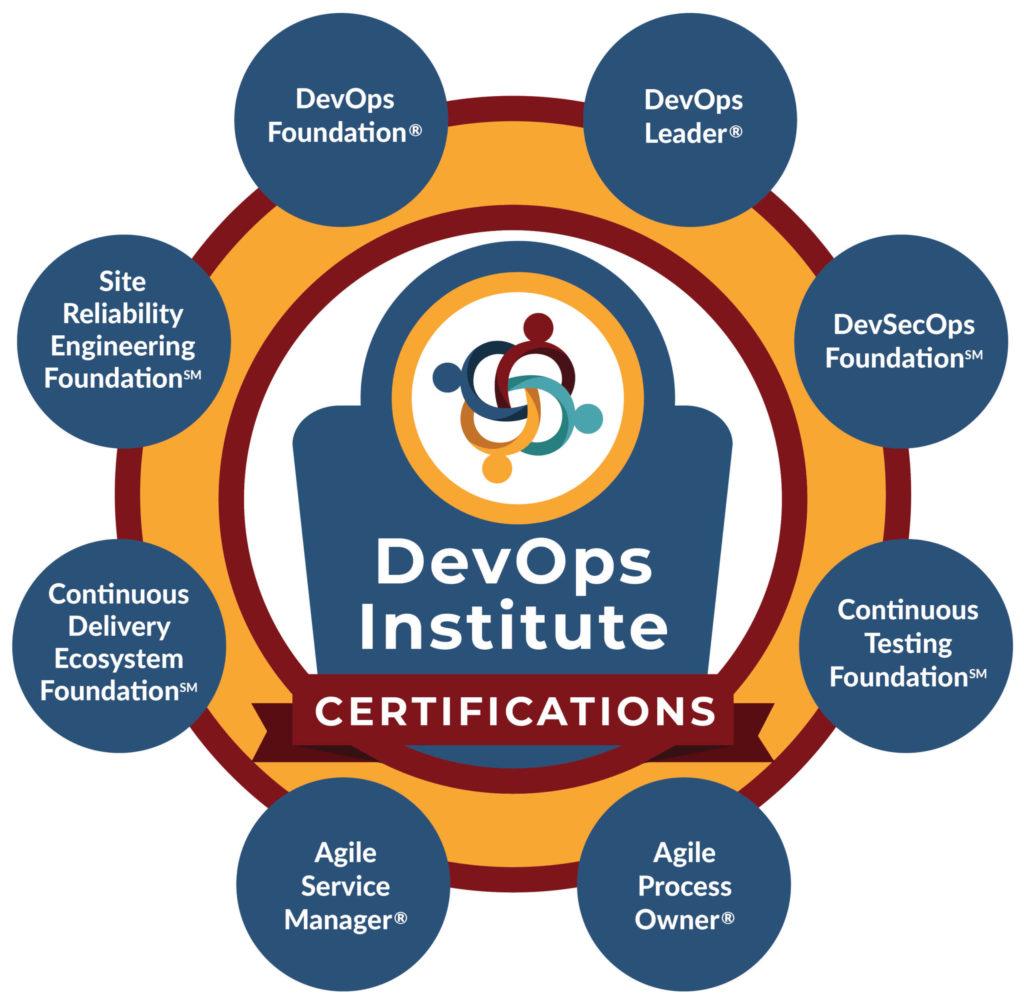 Catalogue de Formation DevOps Institute
